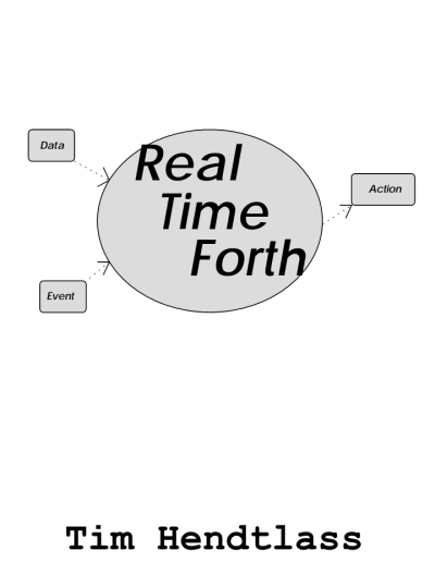 Real Time Forth - Tim Hendtlass
