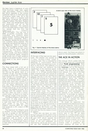Computing ToDay May 1983 page 54